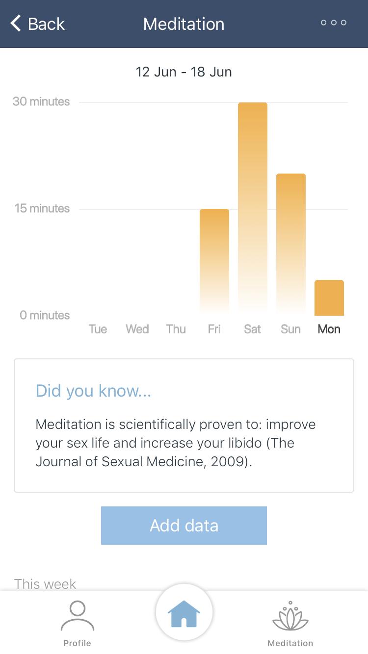 Set DeepH Meditation